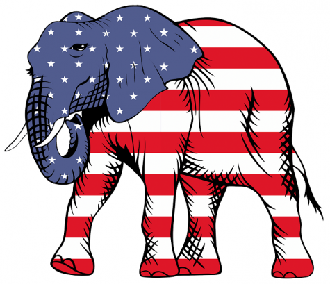 The Presidential Nomination Trail: The Republican Party