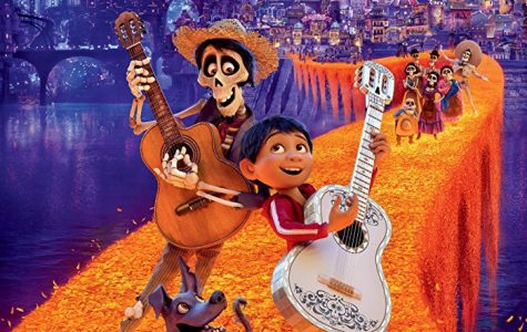 Coco: A Review