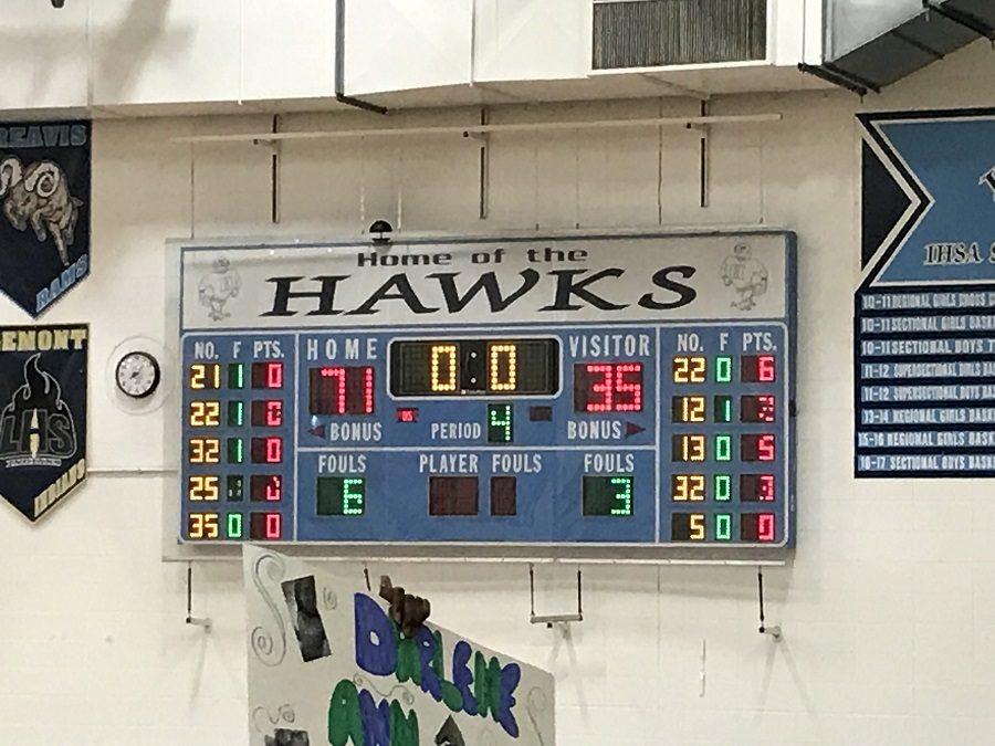 Hawk Girls Basketball Senior Night: 2/2018
